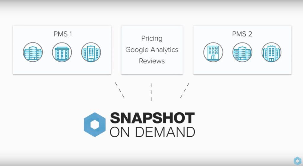 Snapshot Reviews >> Snapshot On Demand Reviews Ratings Pros Cons Alternatives