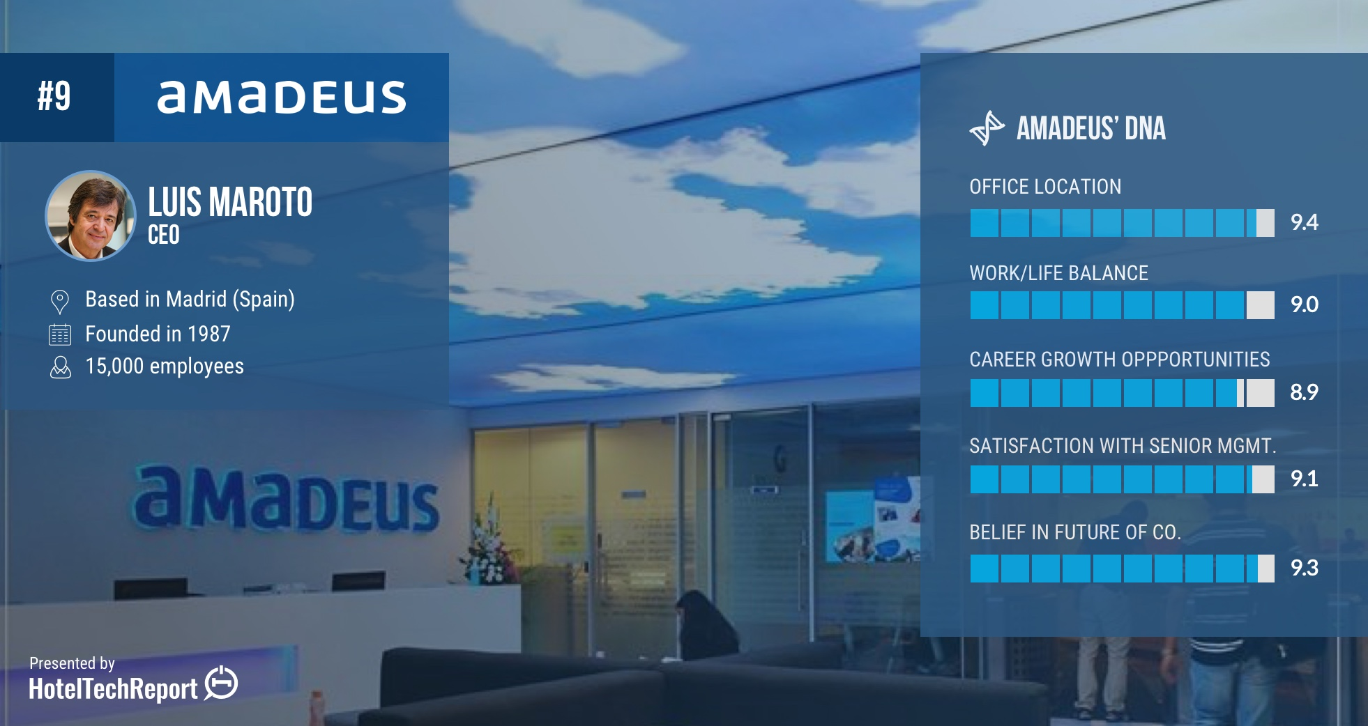 amadeus-best-places-to-work-2018